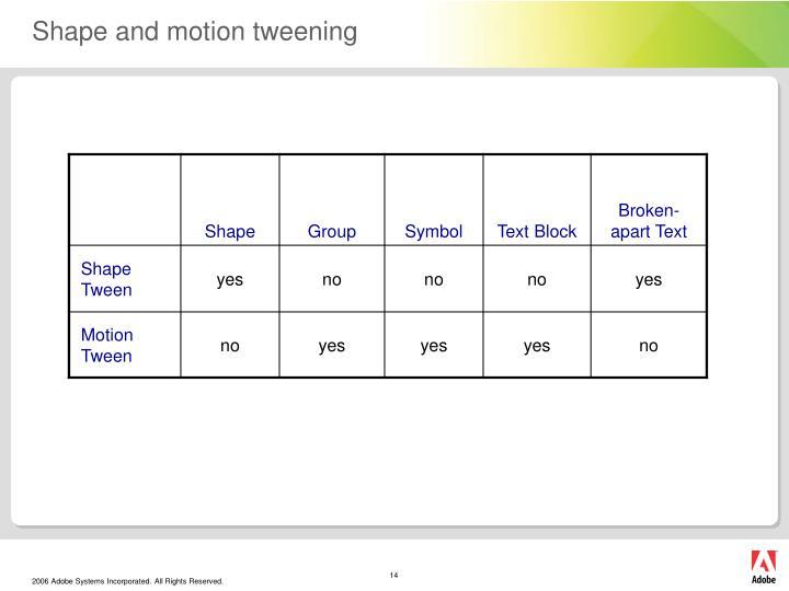 Shape and motion tweening