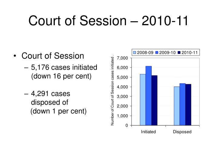 Court of Session – 2010-11