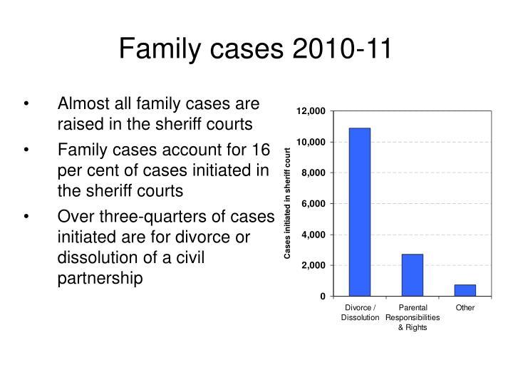 Family cases 2010-11