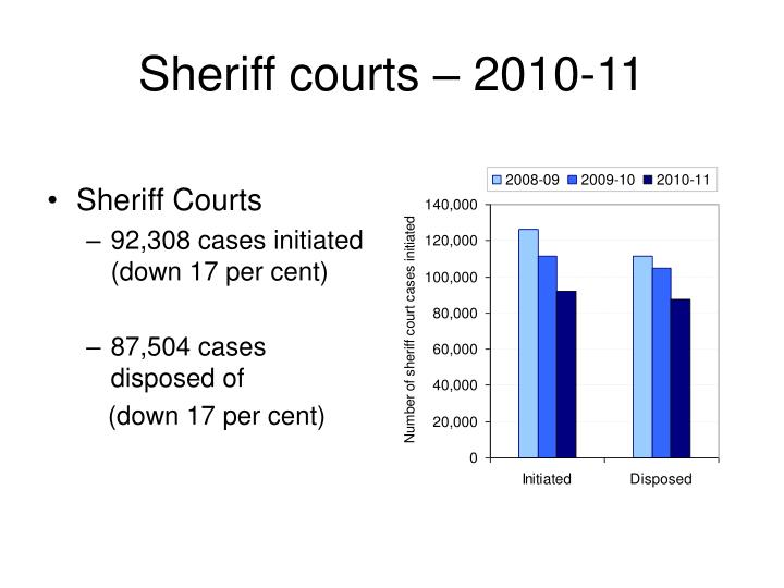 Sheriff courts – 2010-11