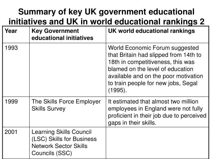 Summary of key UK government educational initiatives and UK in world educational rankings 2