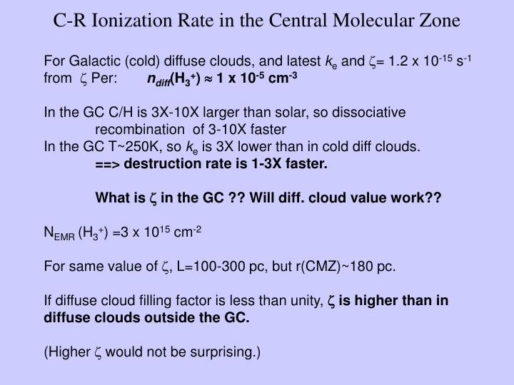 C-R Ionization Rate in the Central Molecular Zone