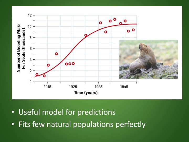 Useful model for predictions