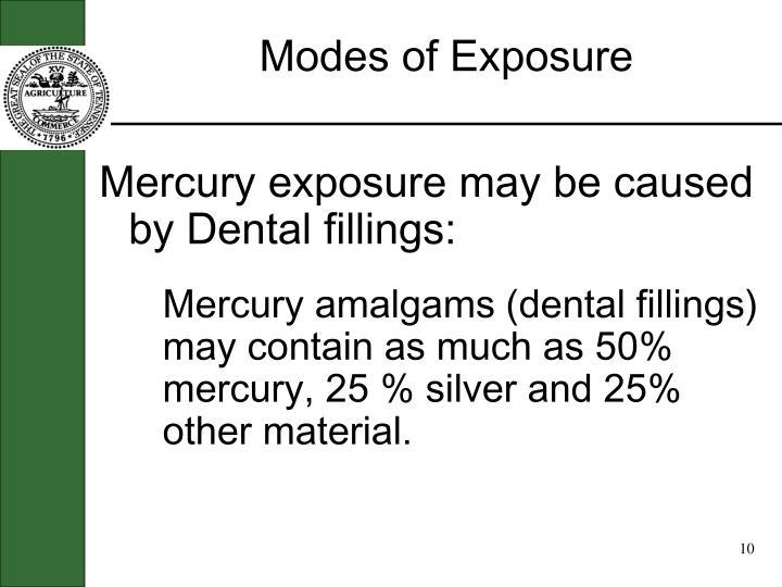 Modes of Exposure