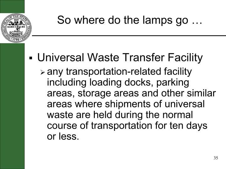 So where do the lamps go …