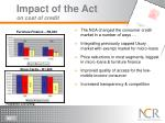impact of the act on cost of credit