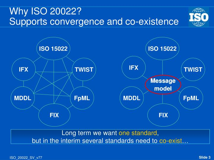 Why iso 20022 supports convergence and co existence