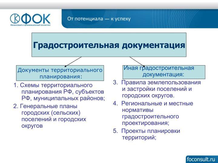 1. Схемы территориального планирования РФ, субъектов РФ, муниципальных районов;
