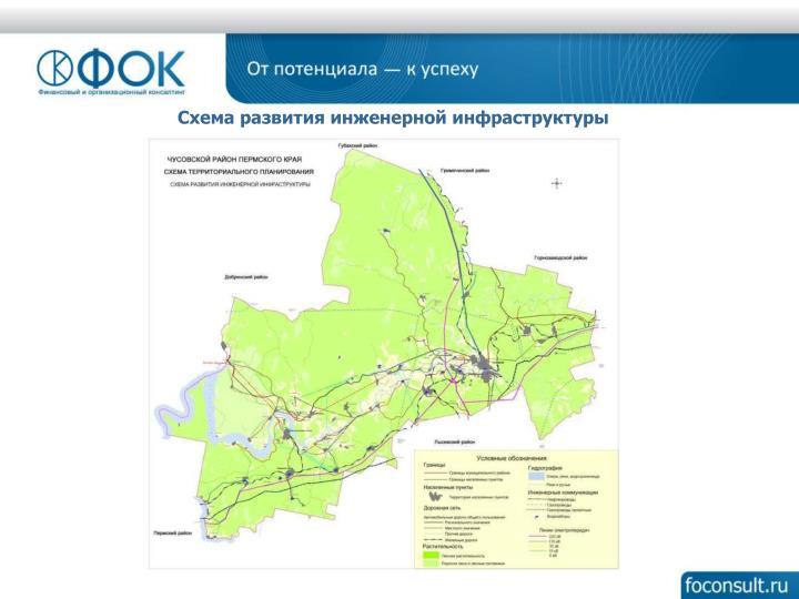 Схема развития инженерной инфраструктуры