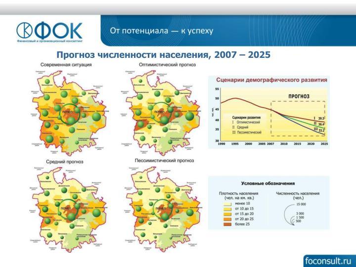 Прогноз численности населения, 2007 – 2025