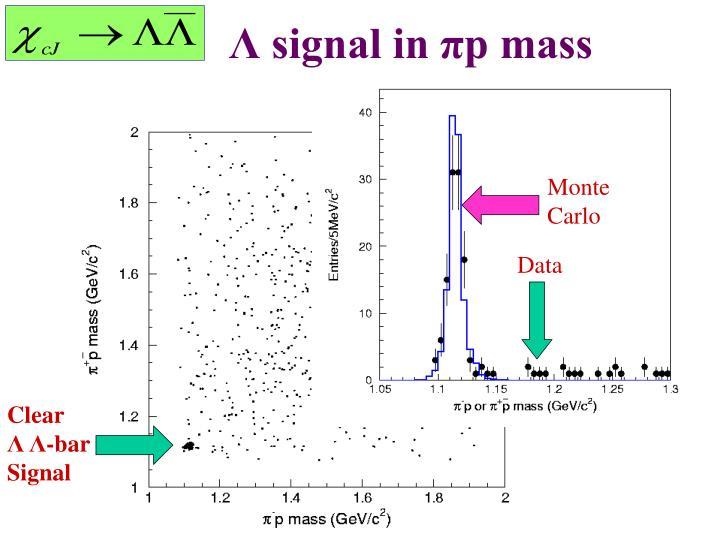 Λ signal in πp mass