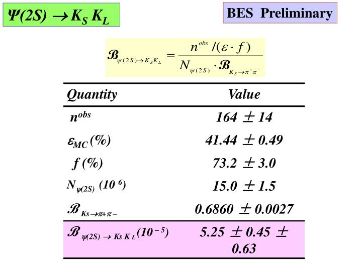 BES  Preliminary