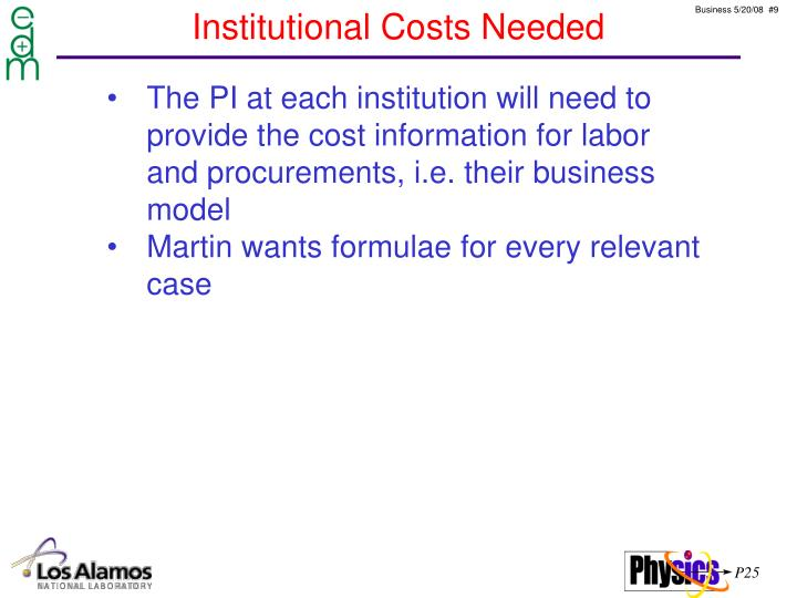 Institutional Costs Needed