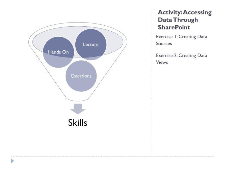 Activity: Accessing Data Through SharePoint