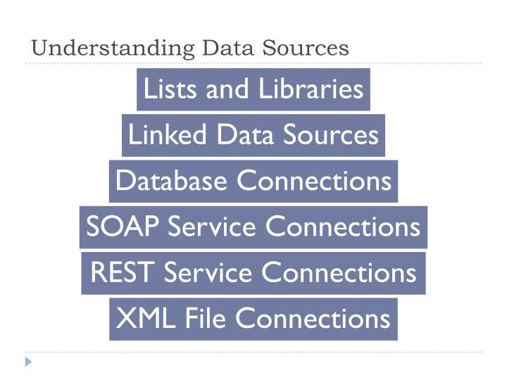 Understanding Data Sources