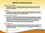 rubric dimensions