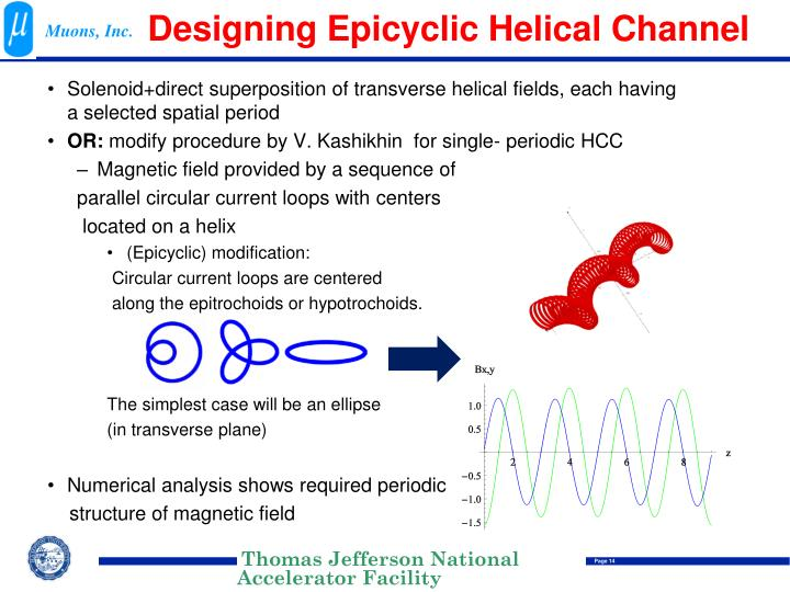 Designing Epicyclic Helical Channel