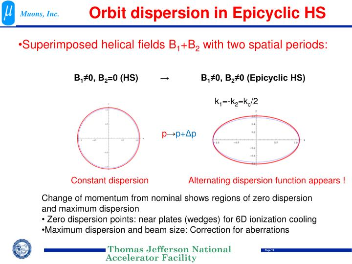 Orbit dispersion in Epicyclic HS