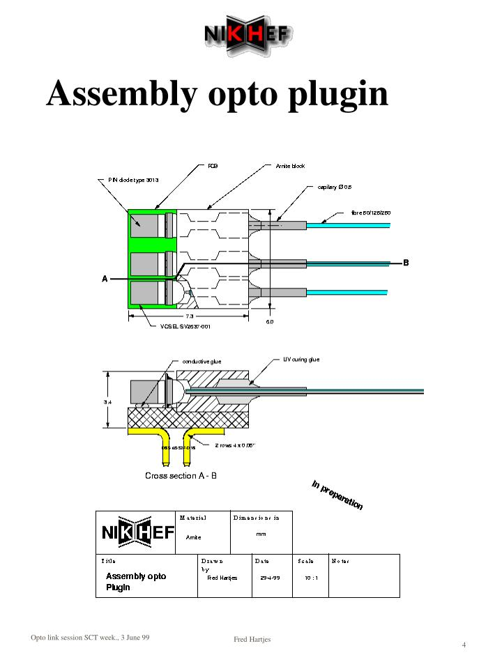 Assembly opto plugin