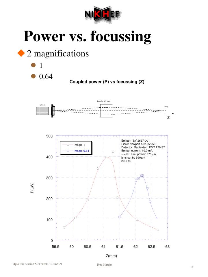 Power vs. focussing