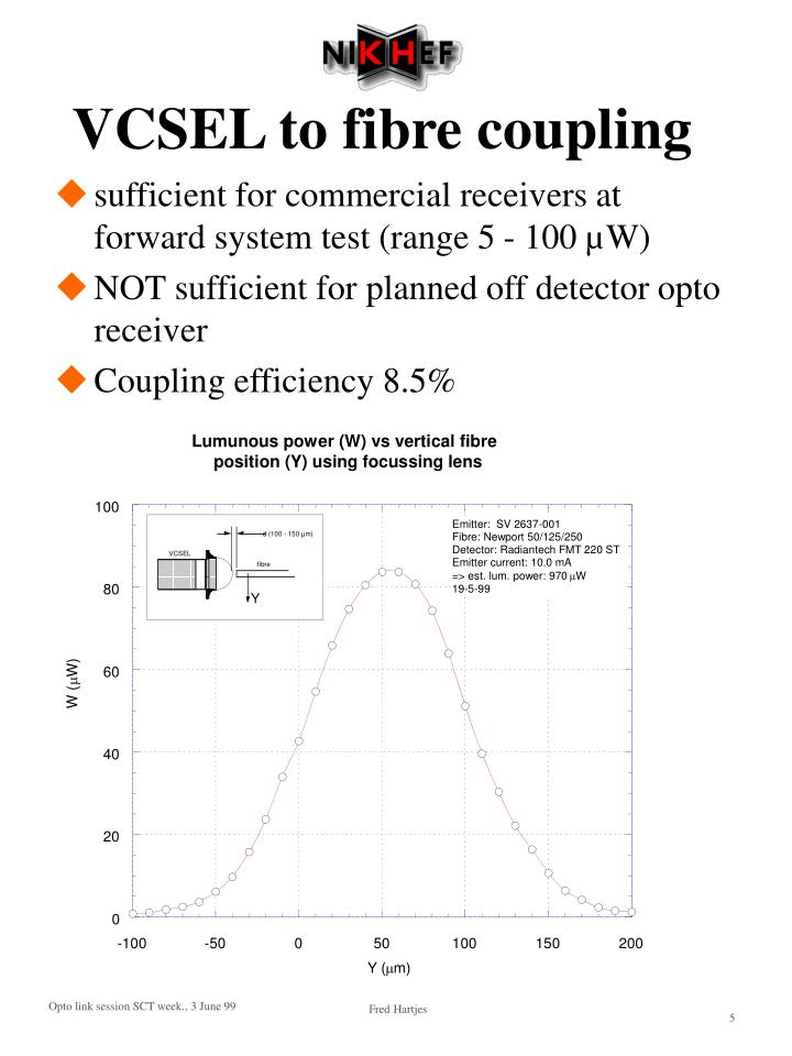 VCSEL to fibre coupling