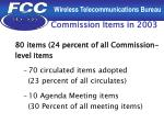 commission items in 2003