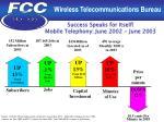 success speaks for itself mobile telephony june 2002 june 2003