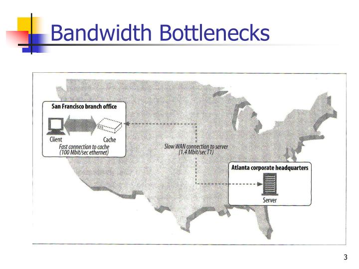 Bandwidth bottlenecks