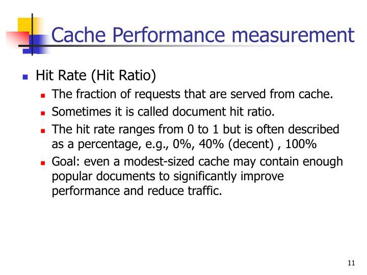 Hit Rate (Hit Ratio)