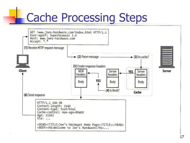 Cache Processing Steps