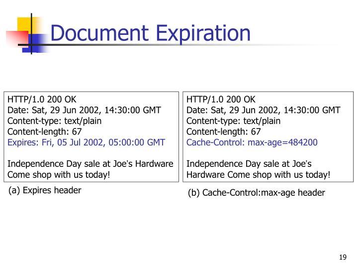 Document Expiration