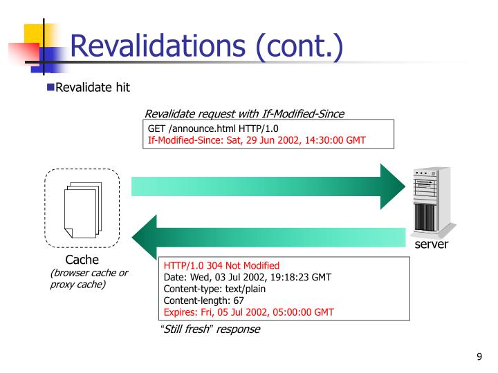 Revalidations (cont.)
