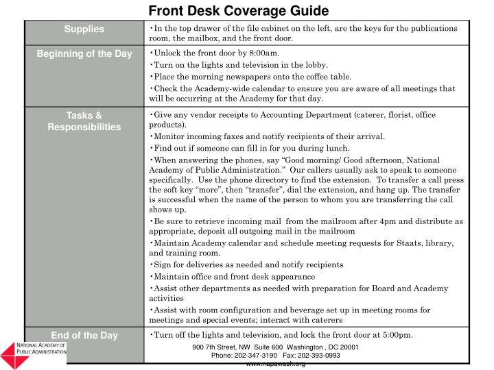 PPT - Front Desk Coverage Guide PowerPoint Presentation - ID