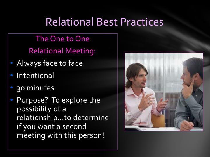 Relational Best Practices