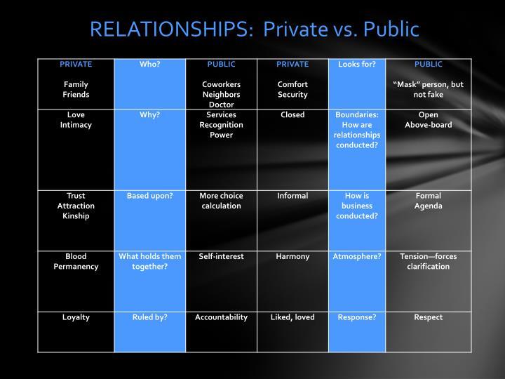 RELATIONSHIPS:  Private vs. Public