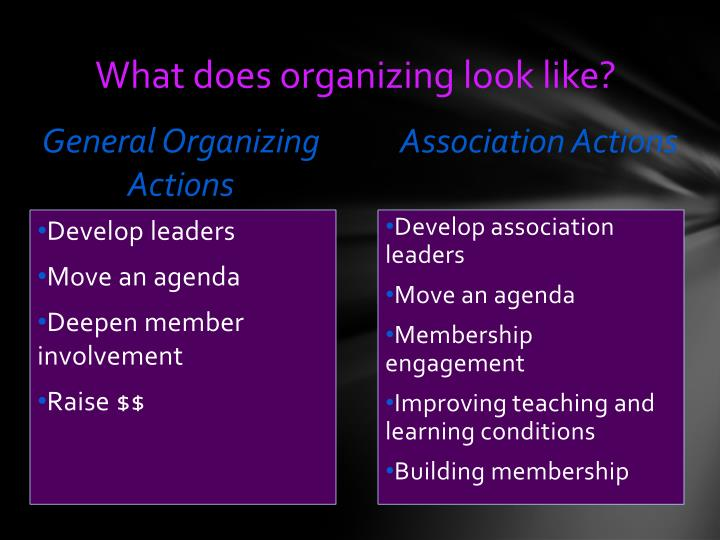 What does organizing look like?
