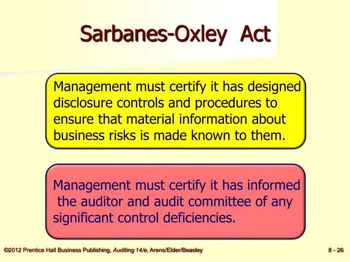 sarbanes oxley act article Enron as a symptom of audit process breakdown: the sarbanes-oxley act see table 2 for a summary of the provisions of sarbanes-oxley as they relate to the.