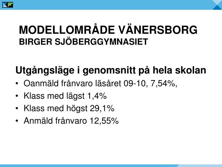 Modellområde Vänersborg