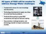 all types of r d will be needed to address energy water challenges