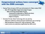 congressional actions have converged with the ewn concepts