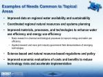 examples of needs common to topical areas