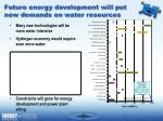 future energy development will put new demands on water resources