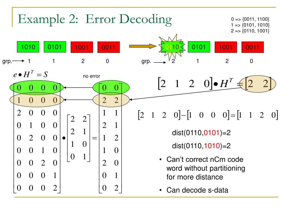 PPT - Lightweight Hierarchical Error Control Codes for Multi-Bit