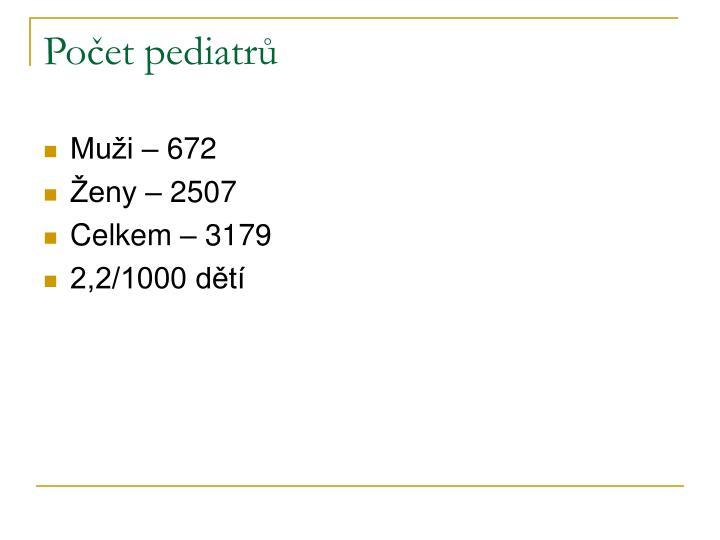 Počet pediatrů