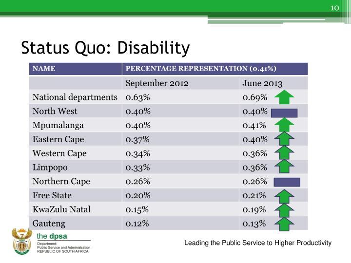 Status Quo: Disability