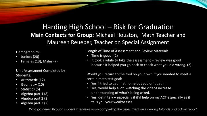 Harding High School – Risk for Graduation