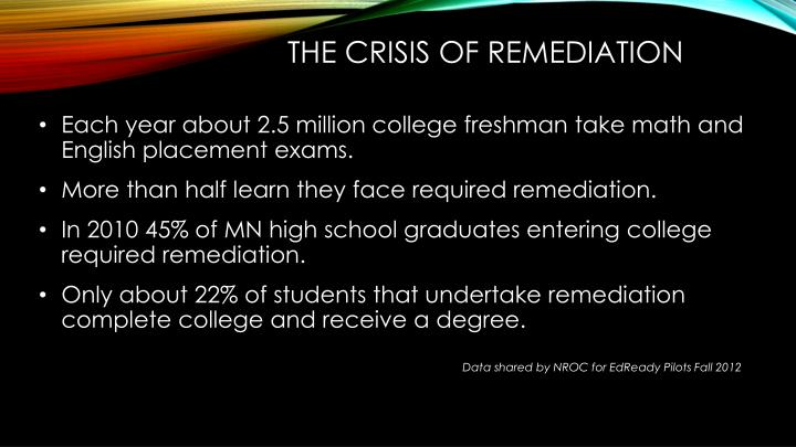 The crisis of remediation