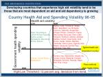 country health aid and spending volatility 96 05