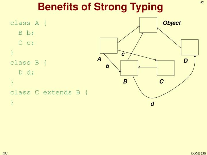 Benefits of Strong Typing