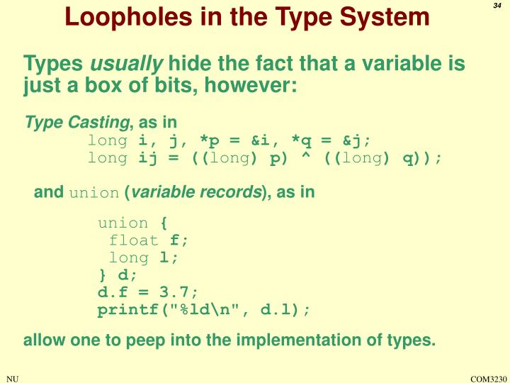 Loopholes in the Type System